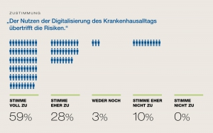 Infografik-Krankenhaus-4.0-_TG-1