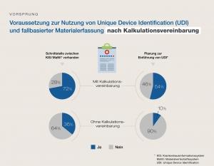 Infografik-Krankenhaus-4.0-_TG-3